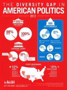 politics_infographic-lg